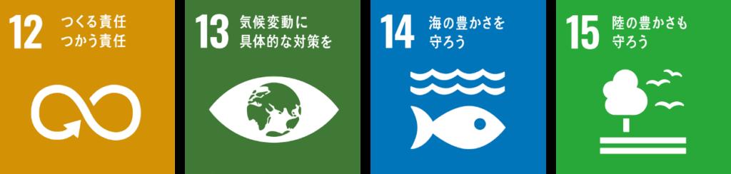 SDGs12,13,14,15
