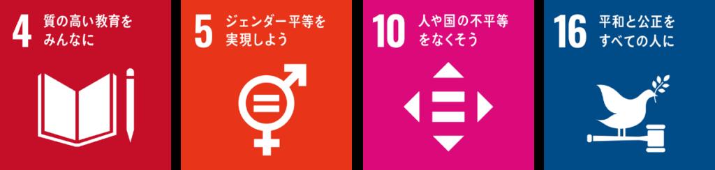 SDGs2,5,10,16