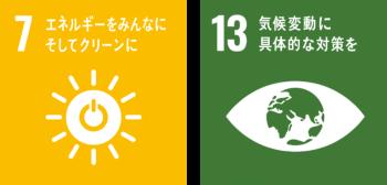 SDGs7,13